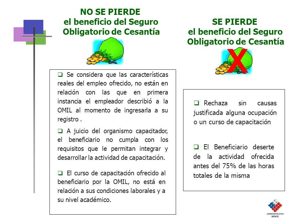Unidad de Intermediación Laboral - SENCE 15 Impartir las normas técnicas con las OMIL a fin de aplicar de manera pertinente lo referido al beneficio o a la pérdida de éste.