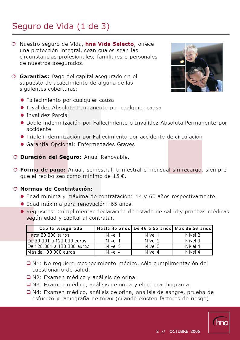 13 // OCTUBRE 2006 hna Salud Personal (5 de 5) Tratamiento Fiscal: Primas: Satisfechas por Profesionales Autónomos: Gasto deducible de los rendimientos de actividades económicas en estimación directa, las primas de su propia cobertura y la de su cónyuge e hijos menores de 25 años que convivan con él, con el límite máximo de 500 euros por persona Satisfechas por empresas a favor del trabajador, su cónyuge y descendientes, no se considerará salario en especie hasta 500 euros anuales por cada persona incluida en el seguro Prestaciones: Exento de tributación.