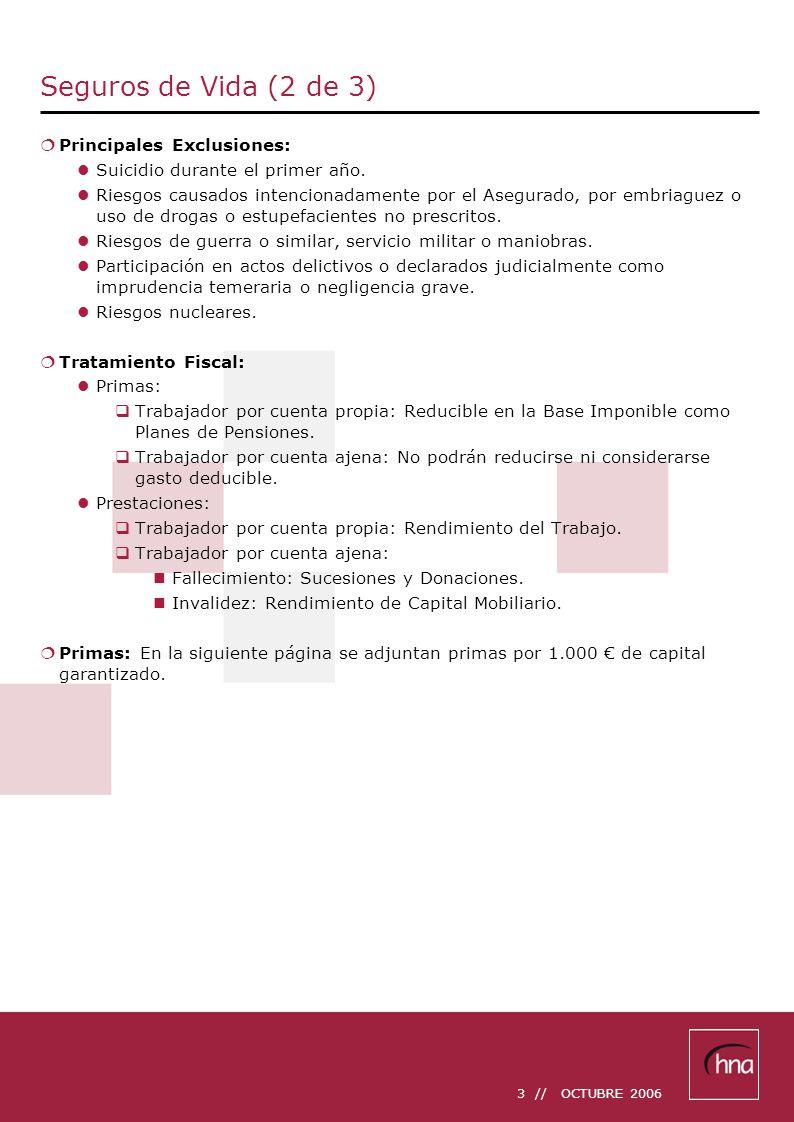 3 // OCTUBRE 2006 Seguros de Vida (2 de 3) Principales Exclusiones: Suicidio durante el primer año. Riesgos causados intencionadamente por el Asegurad