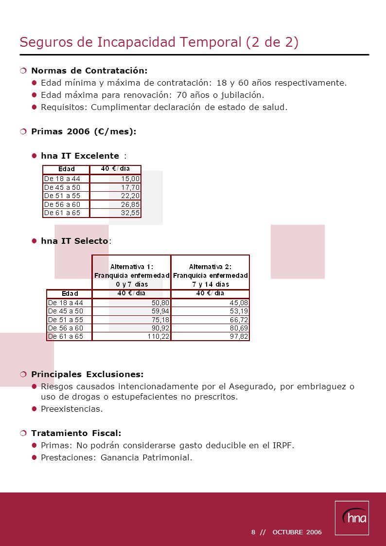 8 // OCTUBRE 2006 Seguros de Incapacidad Temporal (2 de 2) Normas de Contratación: Edad mínima y máxima de contratación: 18 y 60 años respectivamente.