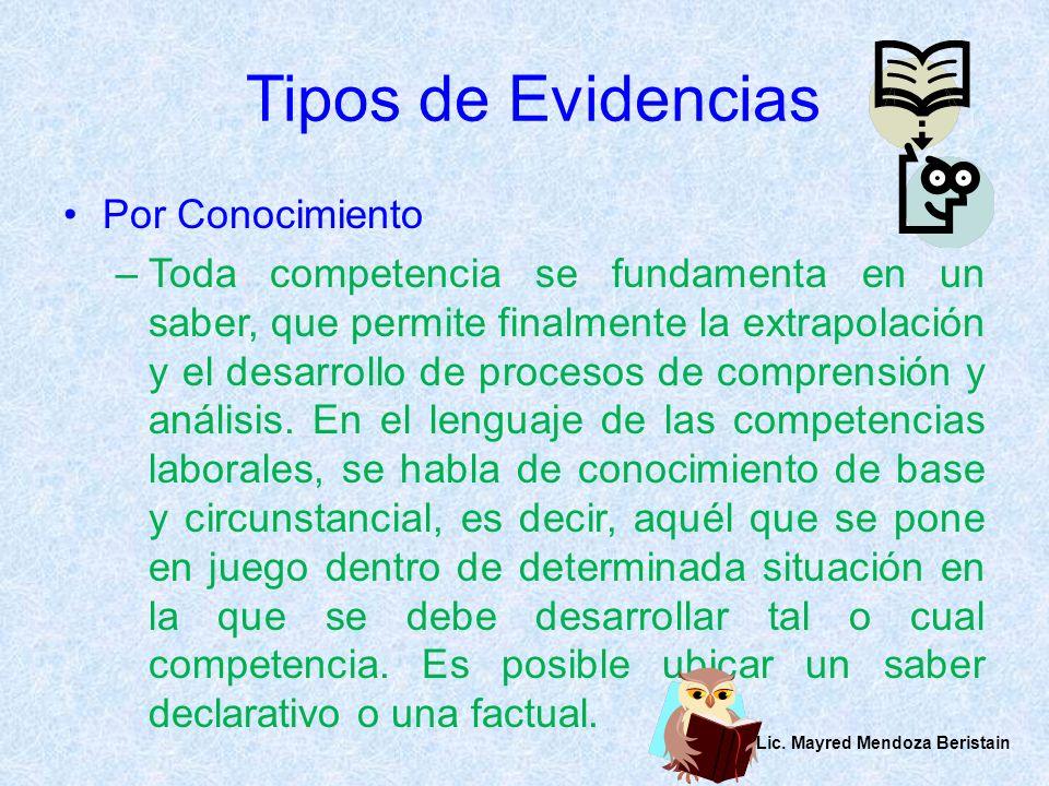 Tipos de Evidencias Por Conocimiento –Toda competencia se fundamenta en un saber, que permite finalmente la extrapolación y el desarrollo de procesos