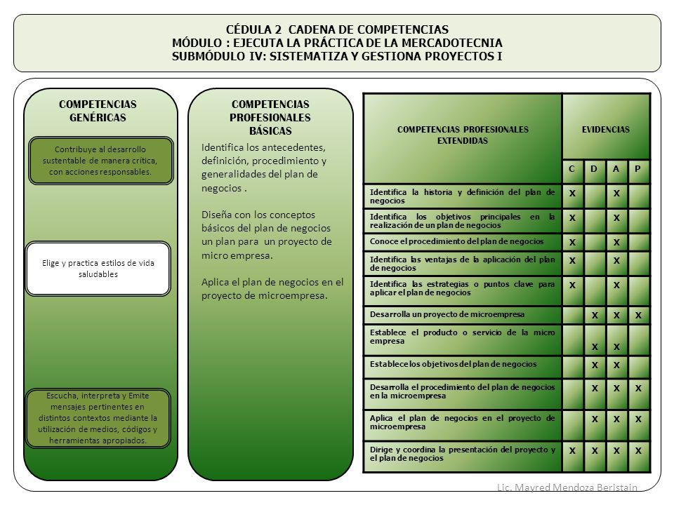CÉDULA 2 CADENA DE COMPETENCIAS MÓDULO : EJECUTA LA PRÁCTICA DE LA MERCADOTECNIA SUBMÓDULO IV: SISTEMATIZA Y GESTIONA PROYECTOS I COMPETENCIAS GENÉRICAS Contribuye al desarrollo sustentable de manera crítica, con acciones responsables.