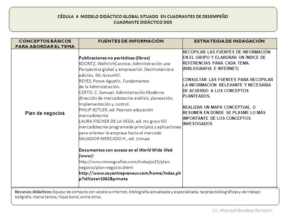 CÉDULA 4 MODELO DIDÁCTICO GLOBAL SITUADO EN CUADRANTES DE DESEMPEÑO CUADRANTE DIDÁCTICO DOS CONCEPTOS BÁSICOS PARA ABORDAR EL TEMA FUENTES DE INFORMACIÓNESTRATEGIA DE INDAGACIÓN Plan de negocios Publicaciones no periódicas (libros) KOONTZ, WeihrichCannice.
