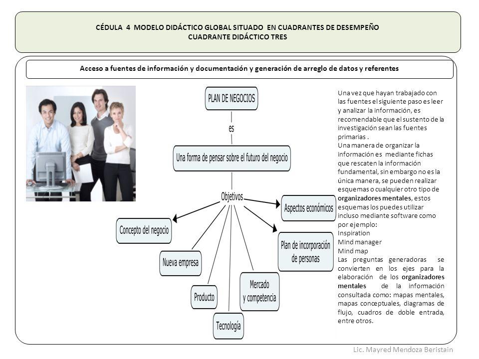 CÉDULA 4 MODELO DIDÁCTICO GLOBAL SITUADO EN CUADRANTES DE DESEMPEÑO CUADRANTE DIDÁCTICO TRES Acceso a fuentes de información y documentación y generación de arreglo de datos y referentes Una vez que hayan trabajado con las fuentes el siguiente paso es leer y analizar la información, es recomendable que el sustento de la investigación sean las fuentes primarias.