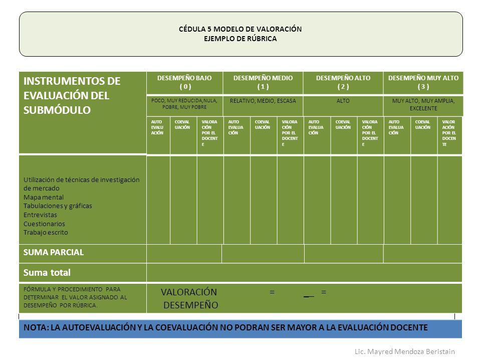 CÉDULA 5 MODELO DE VALORACIÓN EJEMPLO DE RÚBRICA DESEMPEÑO BAJO ( 0 ) DESEMPEÑO MEDIO ( 1 ) DESEMPEÑO ALTO ( 2 ) DESEMPEÑO MUY ALTO ( 3 ) POCO, MUY REDUCIDA,NULA, POBRE, MUY POBRE RELATIVO, MEDIO, ESCASAALTOMUY ALTO, MUY AMPLIA, EXCELENTE AUTO EVALU ACIÓN COEVAL UACIÓN VALORA CIÓN POR EL DOCENT E AUTO EVALUA CIÓN COEVAL UACIÓN VALORA CIÓN POR EL DOCENT E AUTO EVALUA CIÓN COEVAL UACIÓN VALORA CIÓN POR EL DOCENT E AUTO EVALUA CIÓN COEVAL UACIÓN VALOR ACIÓN POR EL DOCEN TE SUMA PARCIAL Suma total FÓRMULA Y PROCEDIMIENTO PARA DETERMINAR EL VALOR ASIGNADO AL DESEMPEÑO POR RÚBRICA.