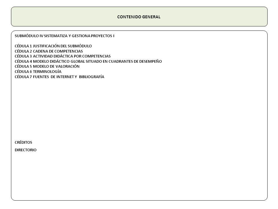 CONTENIDO GENERAL SUBMÓDULO IV SISTEMATIZA Y GESTIONA PROYECTOS I CÉDULA 1 JUSTIFICACIÓN DEL SUBMÓDULO CÉDULA 2 CADENA DE COMPETENCIAS CÉDULA 3 ACTIVIDAD DIDÁCTICA POR COMPETENCIAS CÉDULA 4 MODELO DIDÁCTICO GLOBAL SITUADO EN CUADRANTES DE DESEMPEÑO CÉDULA 5 MODELO DE VALORACIÓN CÉDULA 6 TERMINOLOGÍA CÉDULA 7 FUENTES DE INTERNET Y BIBLIOGRAFÍA CRÉDITOS DIRECTORIO