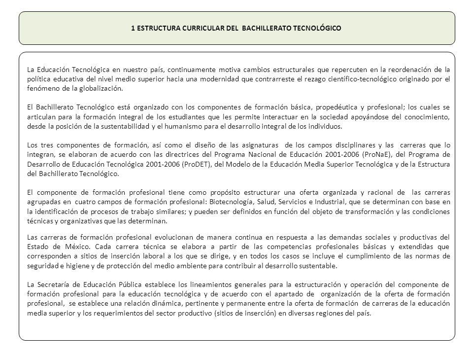 CRÉDITOS Coordinadores del módulo profesional Lic.