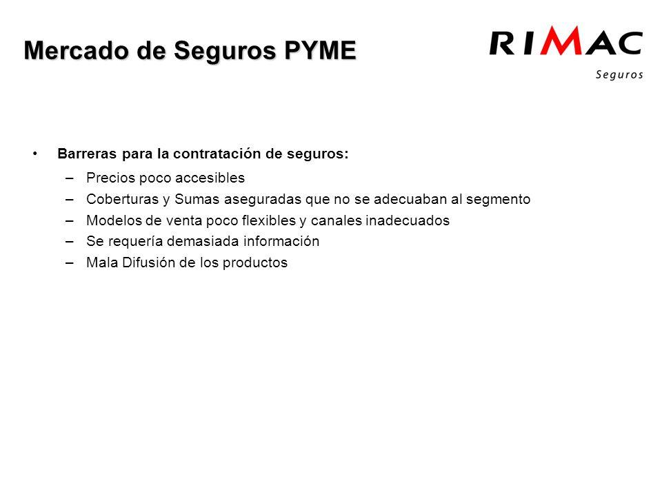 Mercado de Seguros PYME Barreras para la contratación de seguros: –Precios poco accesibles –Coberturas y Sumas aseguradas que no se adecuaban al segme