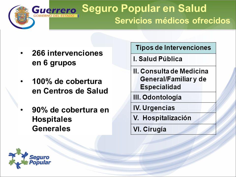 Servicios médicos ofrecidos Tipos de Intervenciones I. Salud Pública II. Consulta de Medicina General/Familiar y de Especialidad III. Odontología IV.