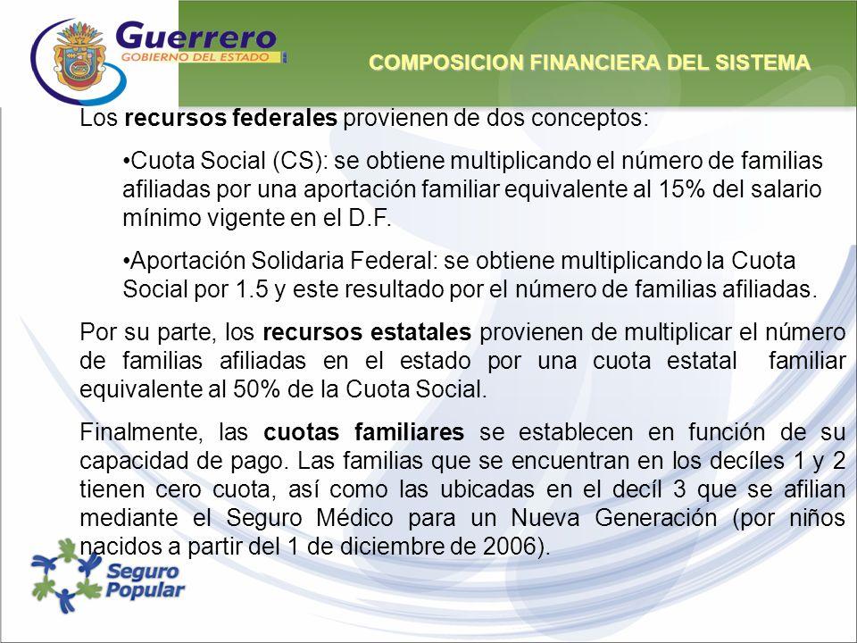 Los recursos federales provienen de dos conceptos: Cuota Social (CS): se obtiene multiplicando el número de familias afiliadas por una aportación fami