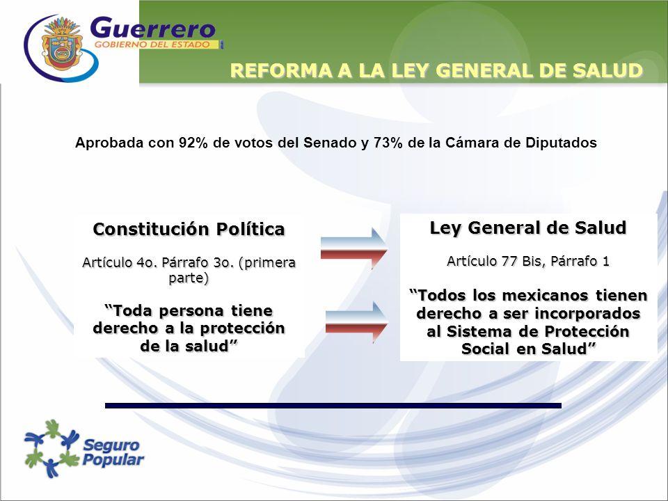 REFORMA A LA LEY GENERAL DE SALUD Constitución Política Artículo 4o. Párrafo 3o. (primera parte) Toda persona tiene derecho a la protección de la salu