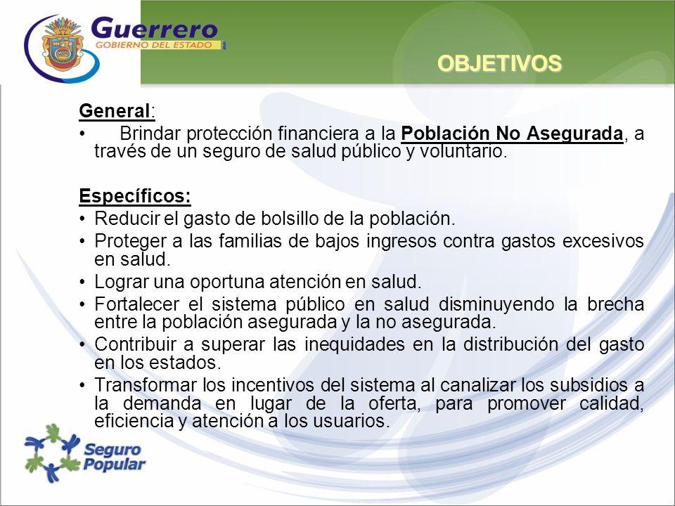 General: Brindar protección financiera a la Población No Asegurada, a través de un seguro de salud público y voluntario. Específicos: Reducir el gasto