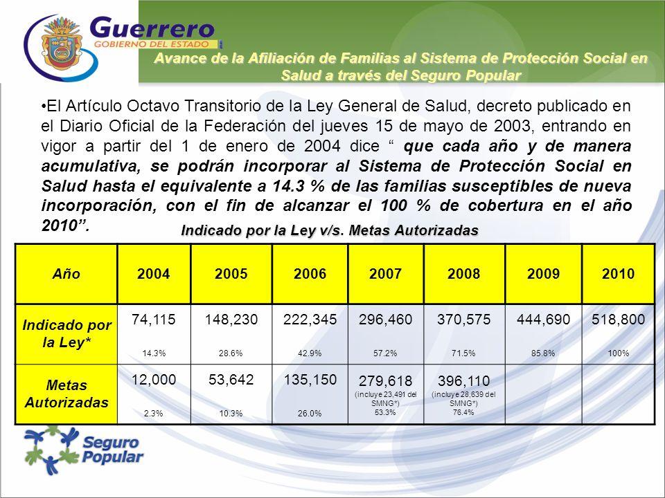 El Artículo Octavo Transitorio de la Ley General de Salud, decreto publicado en el Diario Oficial de la Federación del jueves 15 de mayo de 2003, entr