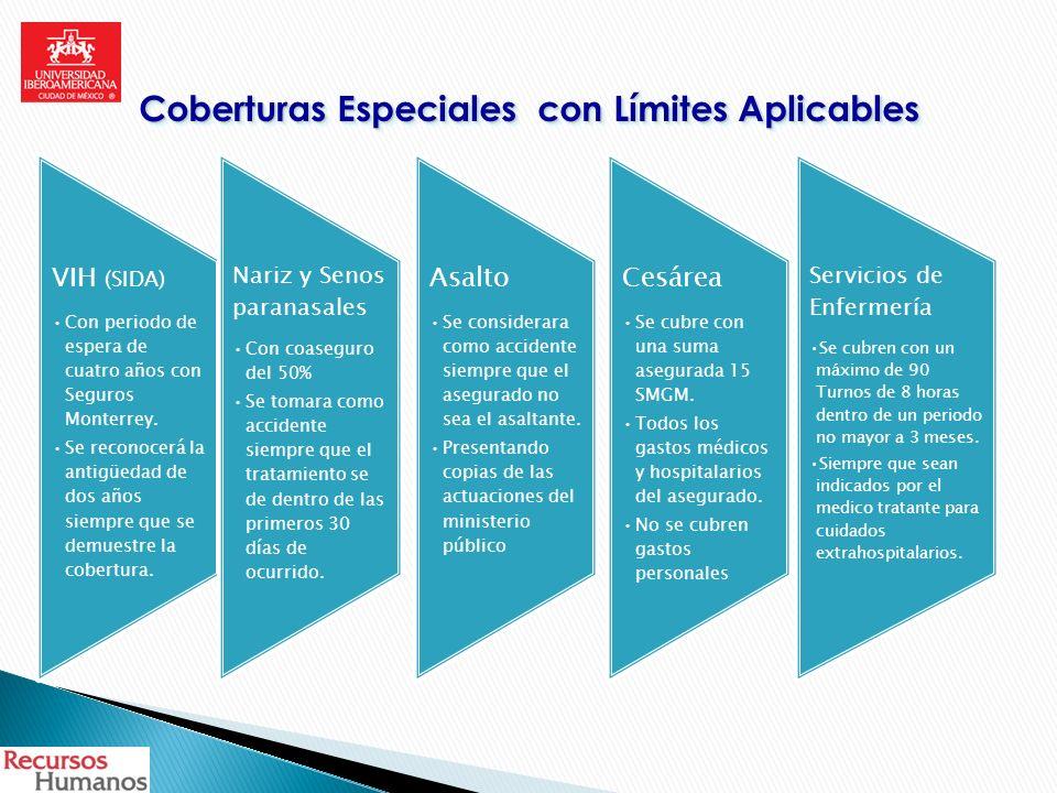Coberturas Especiales con Límites Aplicables VIH (SIDA) Con periodo de espera de cuatro años con Seguros Monterrey.Con periodo de espera de cuatro año