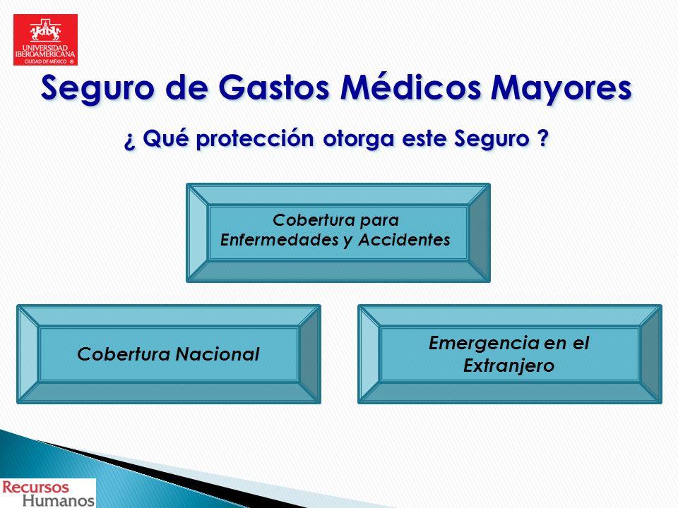 ¿ Qué protección otorga este Seguro ? Seguro de Gastos Médicos Mayores Cobertura para Enfermedades y Accidentes Cobertura Nacional Emergencia en el Ex