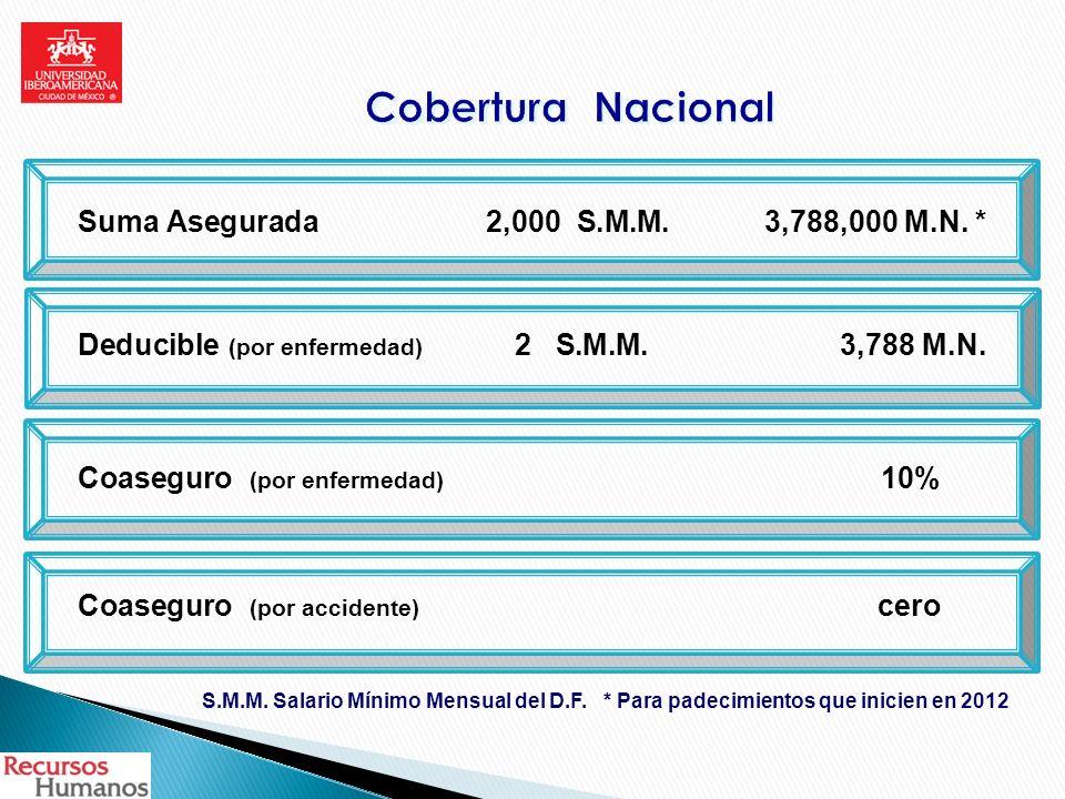 Suma Asegurada 2,000 S.M.M.3,788,000 M.N. * Deducible (por enfermedad) 2 S.M.M. 3,788 M.N. Coaseguro (por enfermedad) 10% Coaseguro (por accidente) ce