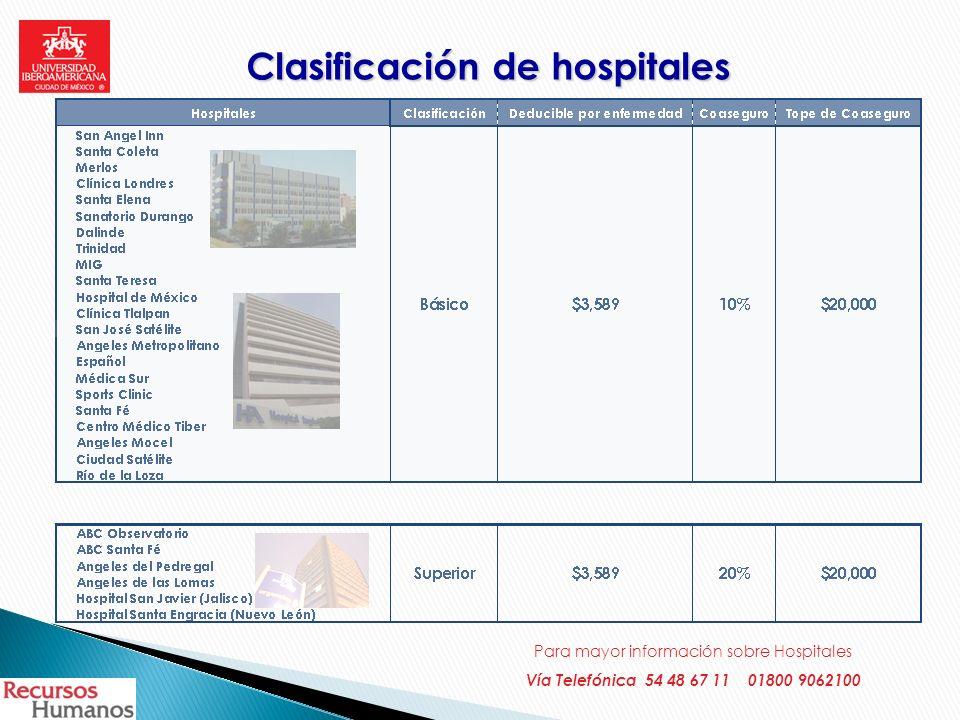 Clasificación de hospitales Para mayor información sobre Hospitales Vía Telefónica 54 48 67 11 01800 9062100