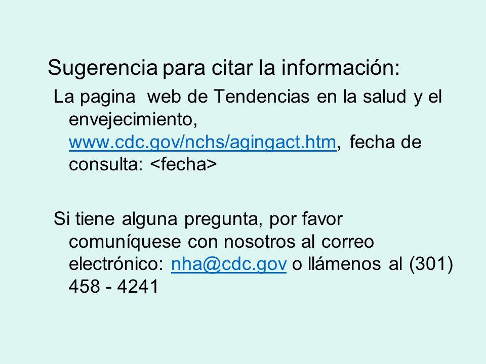 Sugerencia para citar la información: La pagina web de Tendencias en la salud y el envejecimiento, www.cdc.gov/nchs/agingact.htm, fecha de consulta: www.cdc.gov/nchs/agingact.htm Si tiene alguna pregunta, por favor comuníquese con nosotros al correo electrónico: nha@cdc.gov o llámenos al (301) 458 - 4241nha@cdc.gov