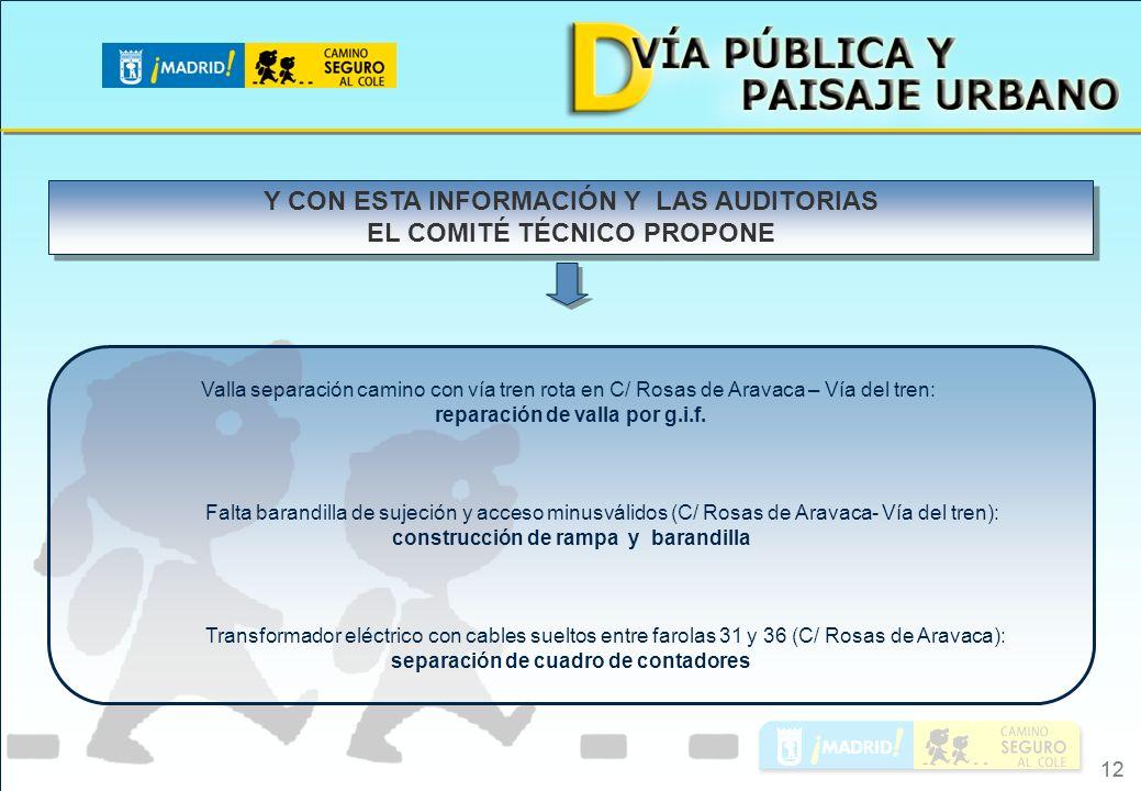12 Valla separación camino con vía tren rota en C/ Rosas de Aravaca – Vía del tren: reparación de valla por g.i.f.