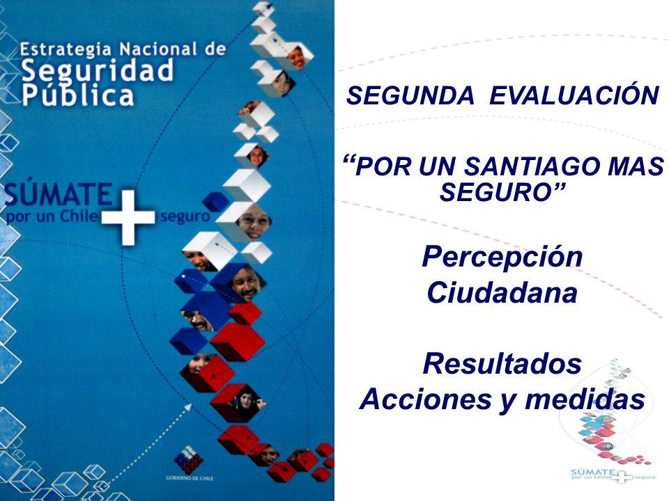 SEGUNDA EVALUACIÓN POR UN SANTIAGO MAS SEGURO Percepción Ciudadana Resultados Acciones y medidas