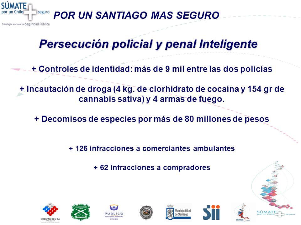 POR UN SANTIAGO MAS SEGURO Persecución policial y penal Inteligente + Controles de identidad: más de 9 mil entre las dos policías + Incautación de droga (4 kg.