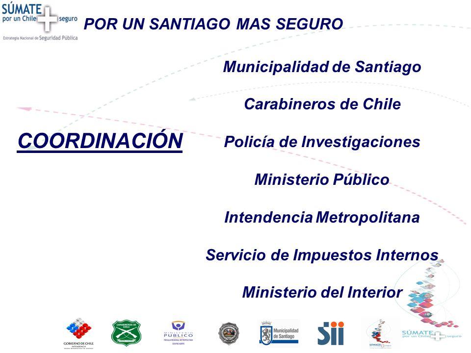 Municipalidad de Santiago Carabineros de Chile Policía de Investigaciones Ministerio Público Intendencia Metropolitana Servicio de Impuestos Internos Ministerio del Interior COORDINACIÓN