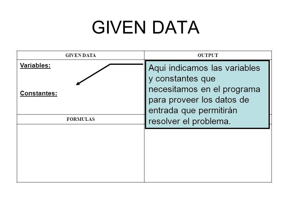 GIVEN DATA OUTPUT Variables: Constantes: FORMULASSTEPS Aqui indicamos las variables y constantes que necesitamos en el programa para proveer los datos de entrada que permitirán resolver el problema.
