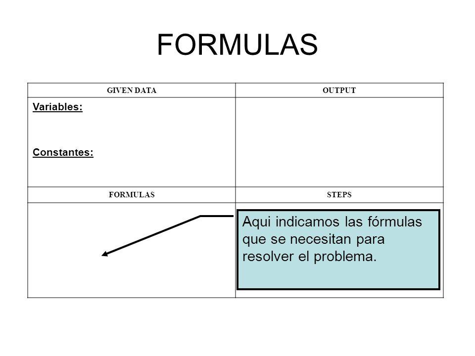 FORMULAS GIVEN DATAOUTPUT Variables: Constantes: FORMULASSTEPS Aqui indicamos las fórmulas que se necesitan para resolver el problema.