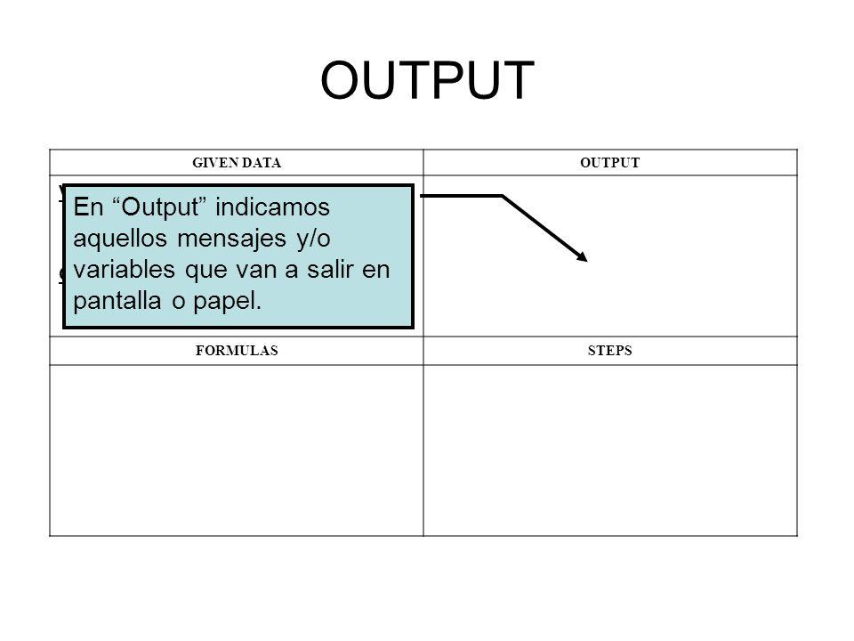 OUTPUT GIVEN DATAOUTPUT Variables: Constantes: FORMULASSTEPS En Output indicamos aquellos mensajes y/o variables que van a salir en pantalla o papel.
