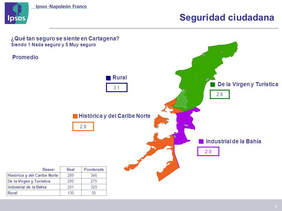 3 2.9 Histórica y del Caribe Norte De la Virgen y Turística 2.8 2.9 Industrial de la Bahía 3.1 Rural ¿Qué tan seguro se siente en Cartagena.