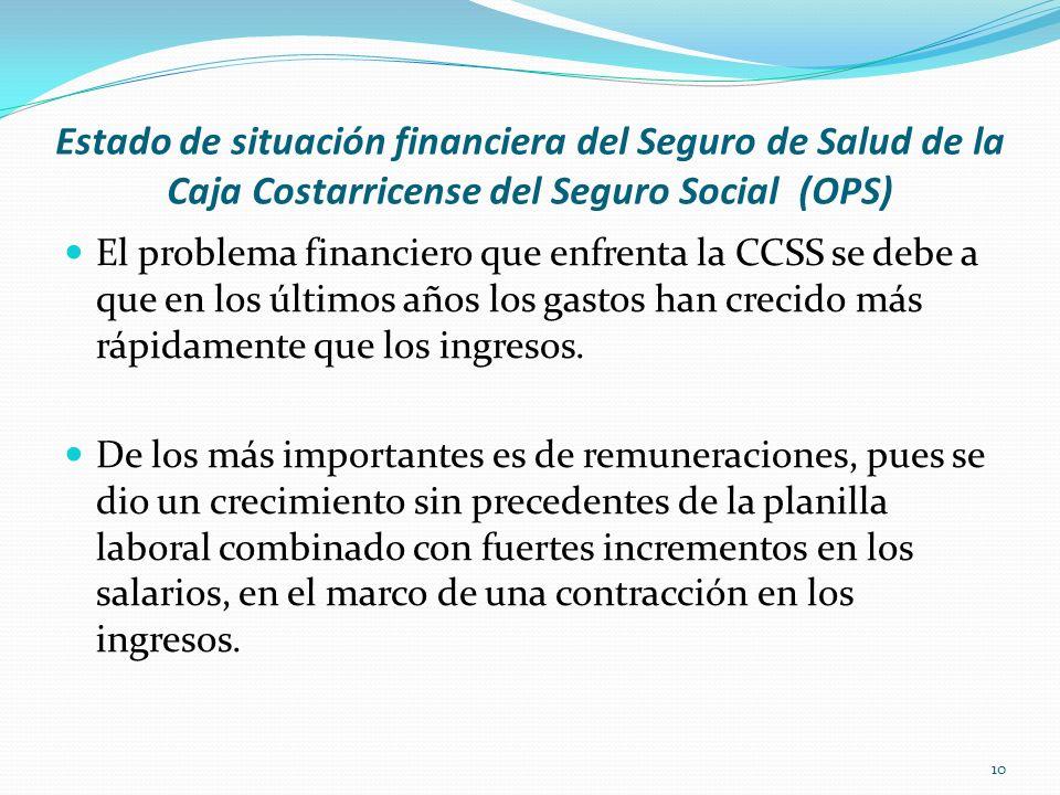 Estado de situación financiera del Seguro de Salud de la Caja Costarricense del Seguro Social (OPS) El problema financiero que enfrenta la CCSS se deb