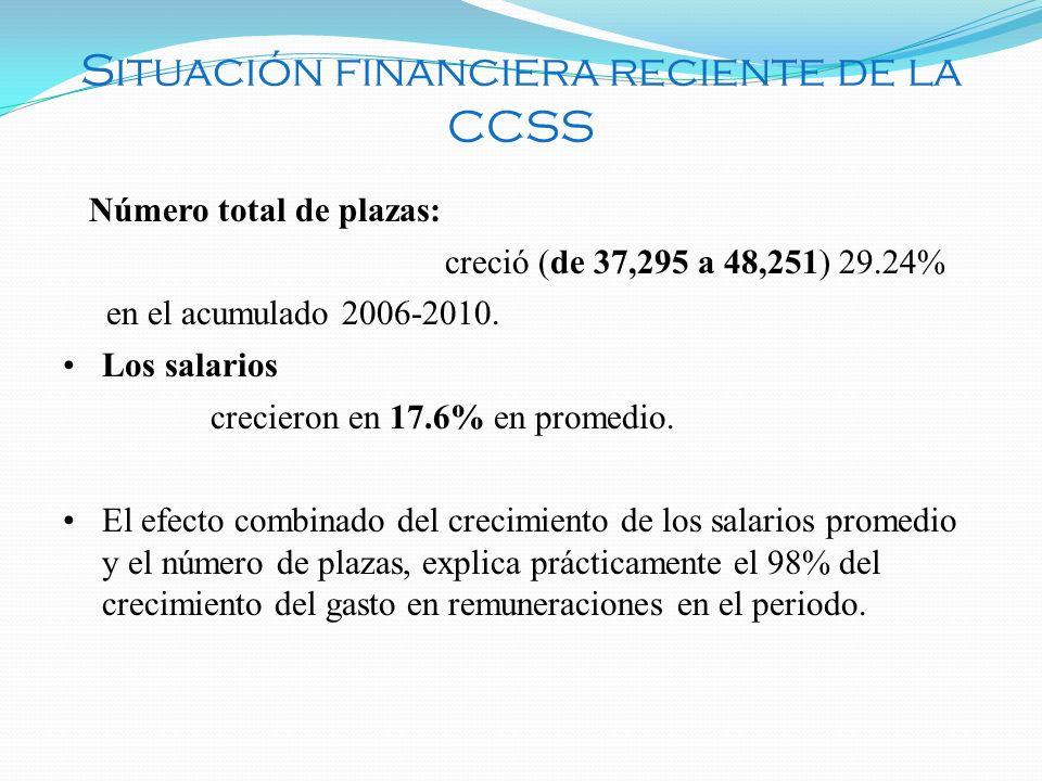 Número total de plazas: creció (de 37,295 a 48,251) 29.24% en el acumulado 2006-2010. Los salarios crecieron en 17.6% en promedio. El efecto combinado
