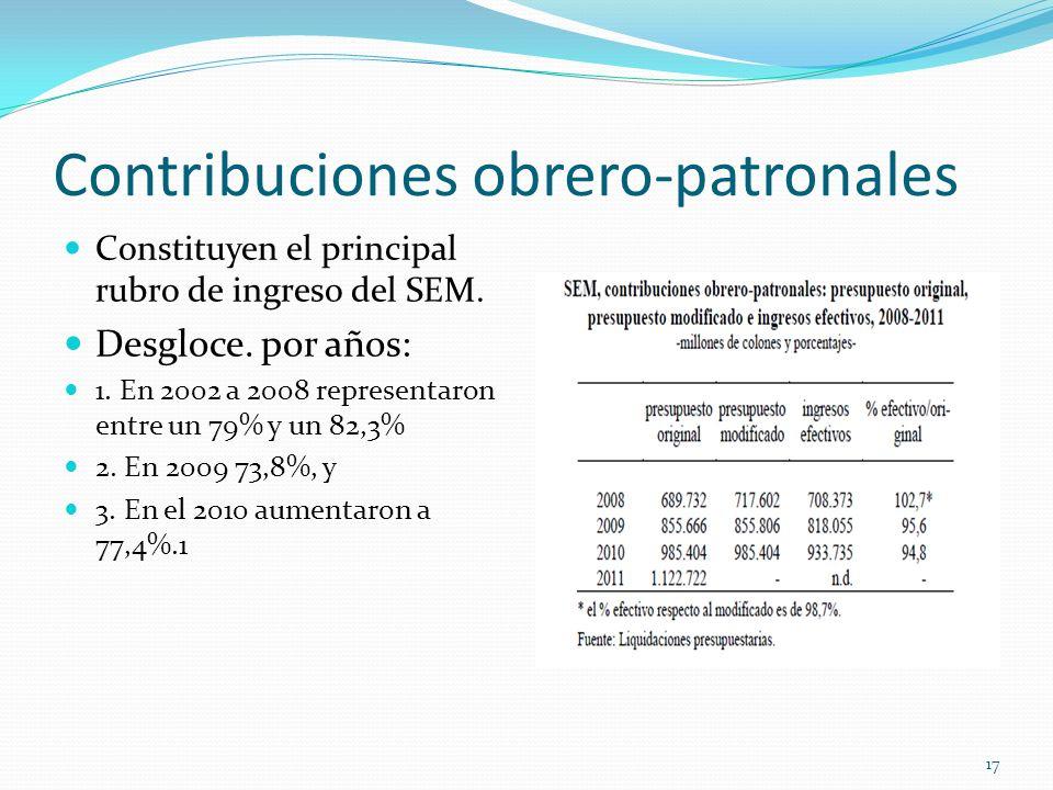 Contribuciones obrero-patronales Constituyen el principal rubro de ingreso del SEM. Desgloce. por años: 1. En 2002 a 2008 representaron entre un 79% y