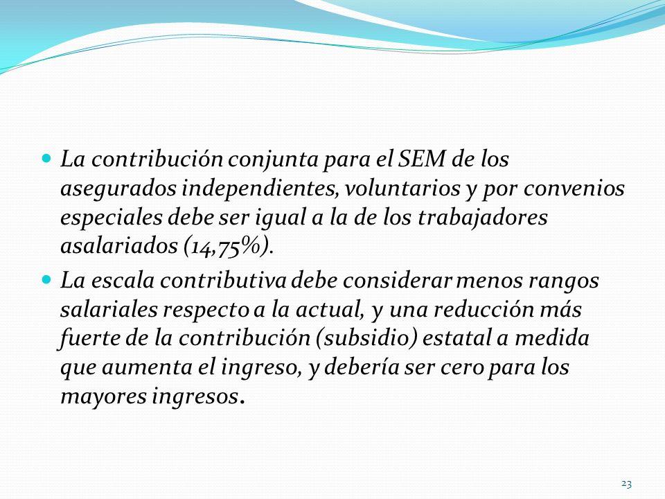 La contribución conjunta para el SEM de los asegurados independientes, voluntarios y por convenios especiales debe ser igual a la de los trabajadores