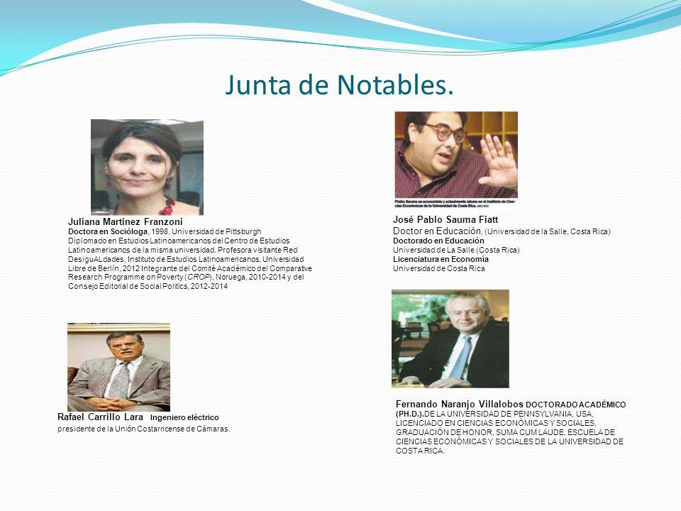 Junta de Notables. José Pablo Sauma Fiatt Doctor en Educación, (Universidad de la Salle, Costa Rica) Doctorado en Educación Universidad de La Salle (C