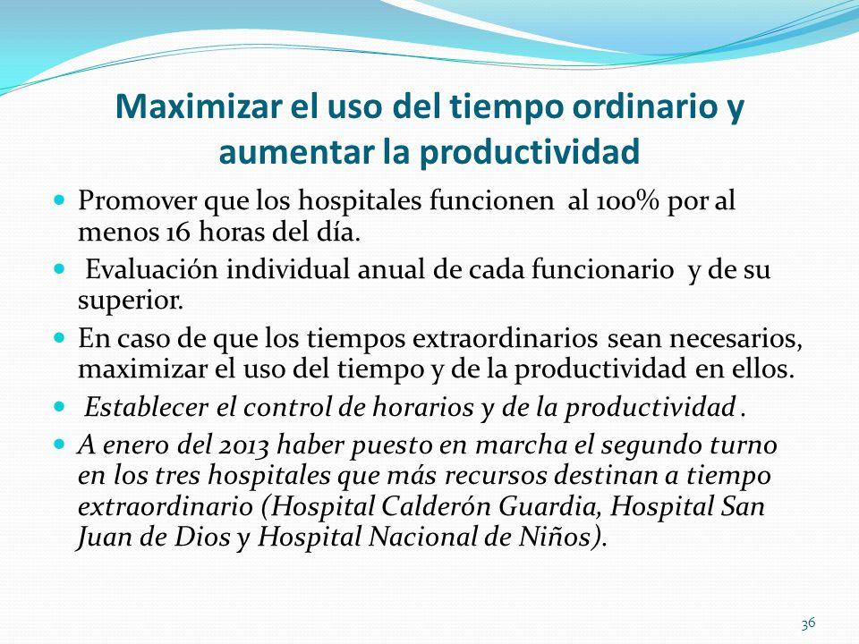 Maximizar el uso del tiempo ordinario y aumentar la productividad Promover que los hospitales funcionen al 100% por al menos 16 horas del día. Evaluac