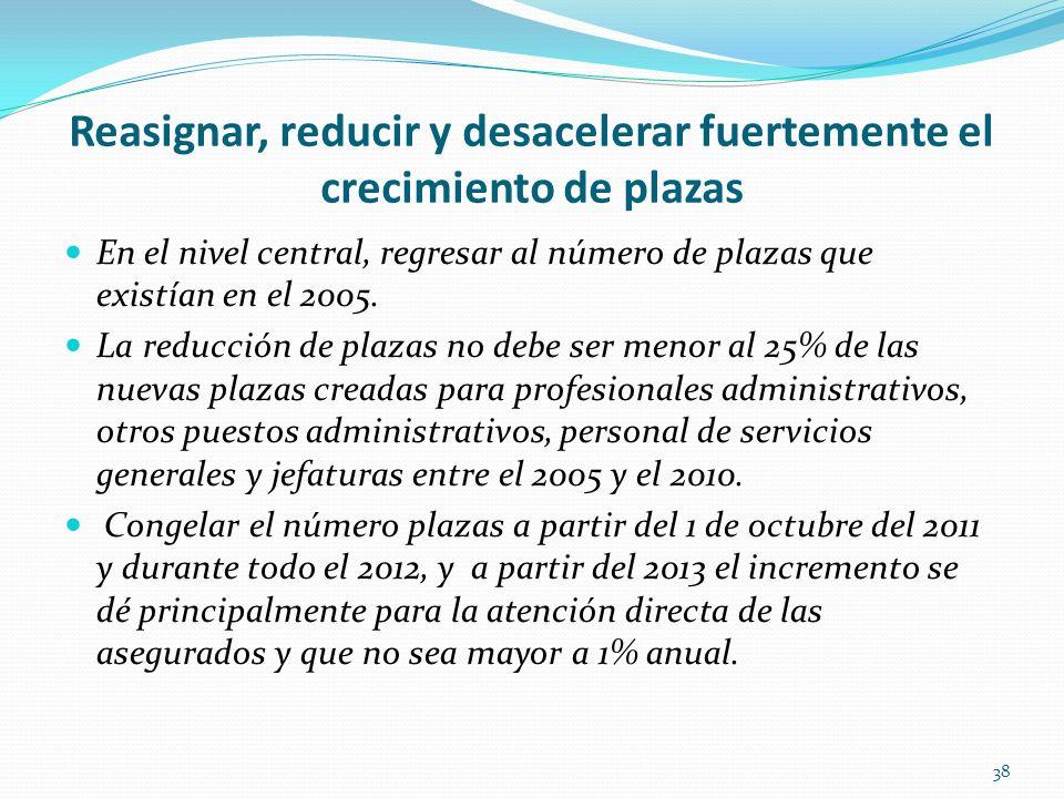 Reasignar, reducir y desacelerar fuertemente el crecimiento de plazas En el nivel central, regresar al número de plazas que existían en el 2005. La re