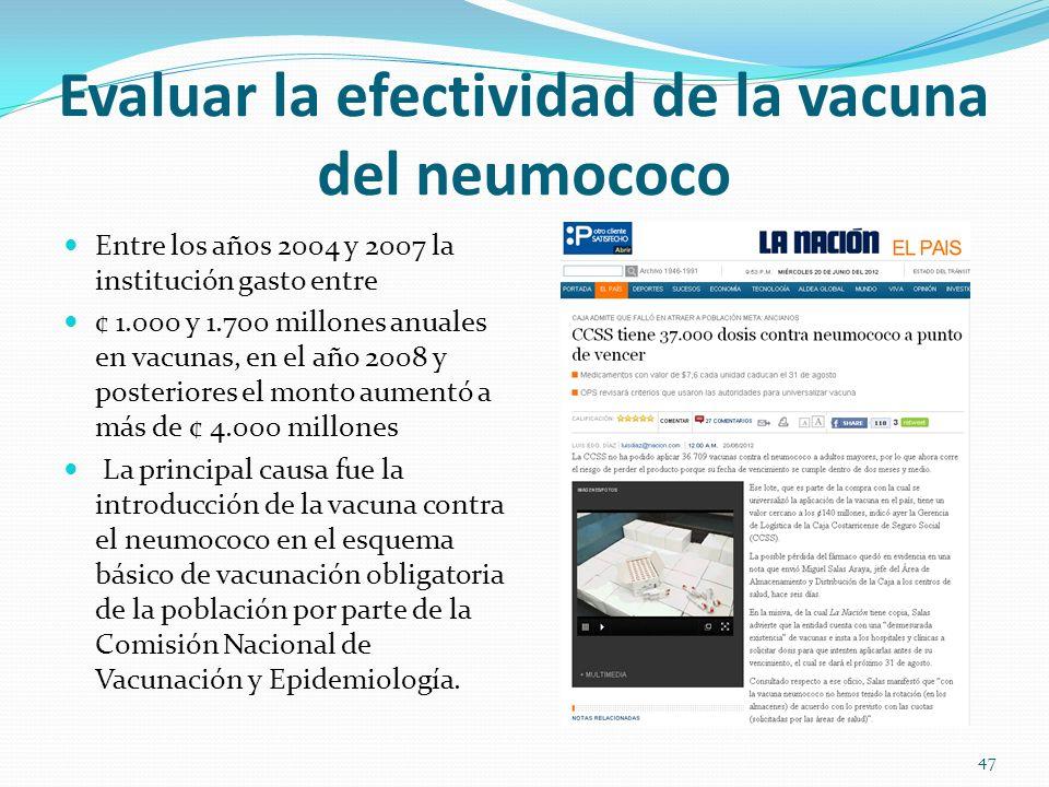 Evaluar la efectividad de la vacuna del neumococo Entre los años 2004 y 2007 la institución gasto entre ¢ 1.000 y 1.700 millones anuales en vacunas, e