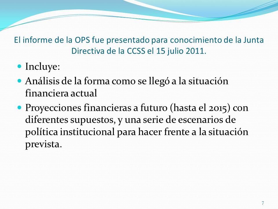 El informe de la OPS fue presentado para conocimiento de la Junta Directiva de la CCSS el 15 julio 2011. Incluye: Análisis de la forma como se llegó a