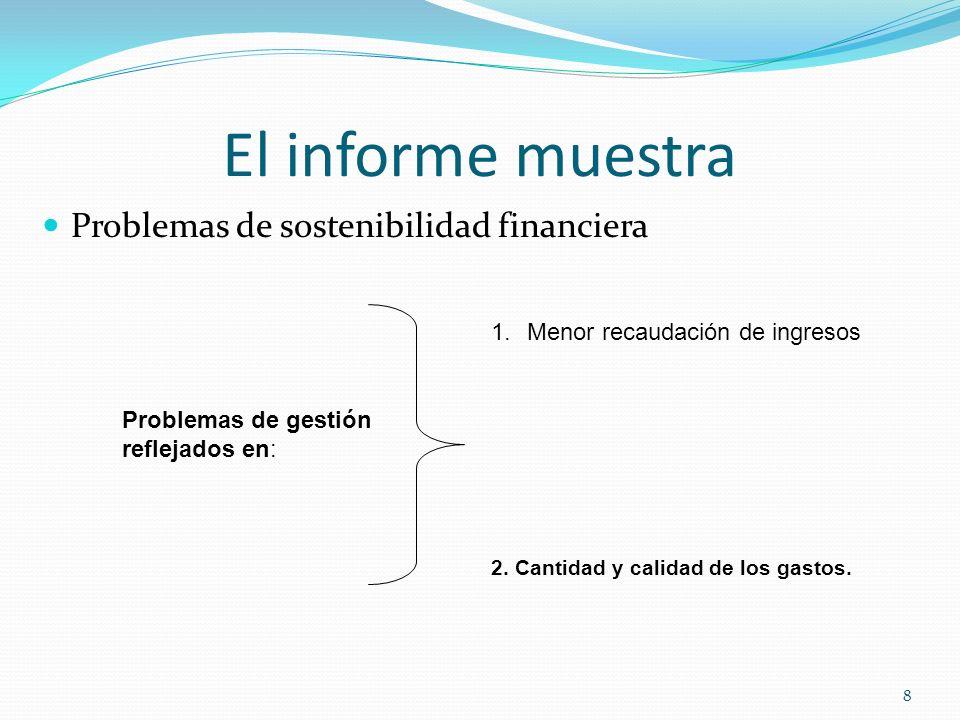 El informe muestra Problemas de sostenibilidad financiera 8 1.Menor recaudación de ingresos 2. Cantidad y calidad de los gastos. Problemas de gestión