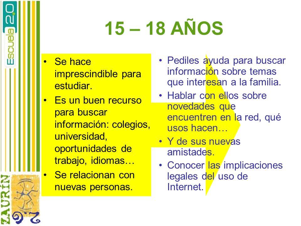 15 – 18 AÑOS Se hace imprescindible para estudiar. Es un buen recurso para buscar información: colegios, universidad, oportunidades de trabajo, idioma