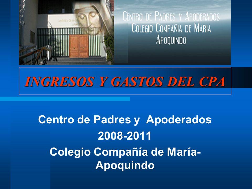 INGRESOS Y GASTOS DEL CPA Centro de Padres y Apoderados 2008-2011 Colegio Compañía de María- Apoquindo