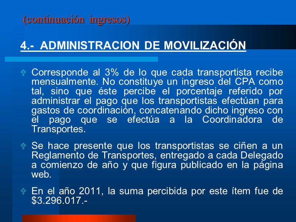 (continuación egresos) IX.- REMUNERACIONES COORDINACION DE MOVILIZACION : $ 3.072.100.- (Total año 2011), que corresponde al costo de coordinación del Transporte que se efectúa de Marzo a Enero de cada año, considerando los días Sábados.