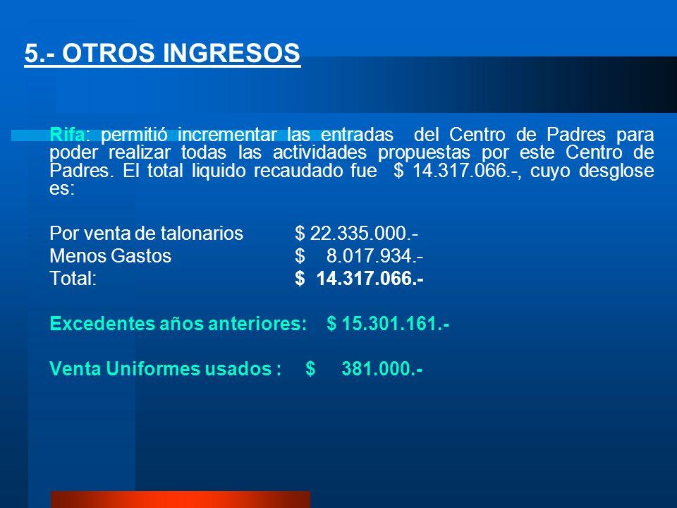 5.- OTROS INGRESOS Rifa: permitió incrementar las entradas del Centro de Padres para poder realizar todas las actividades propuestas por este Centro d