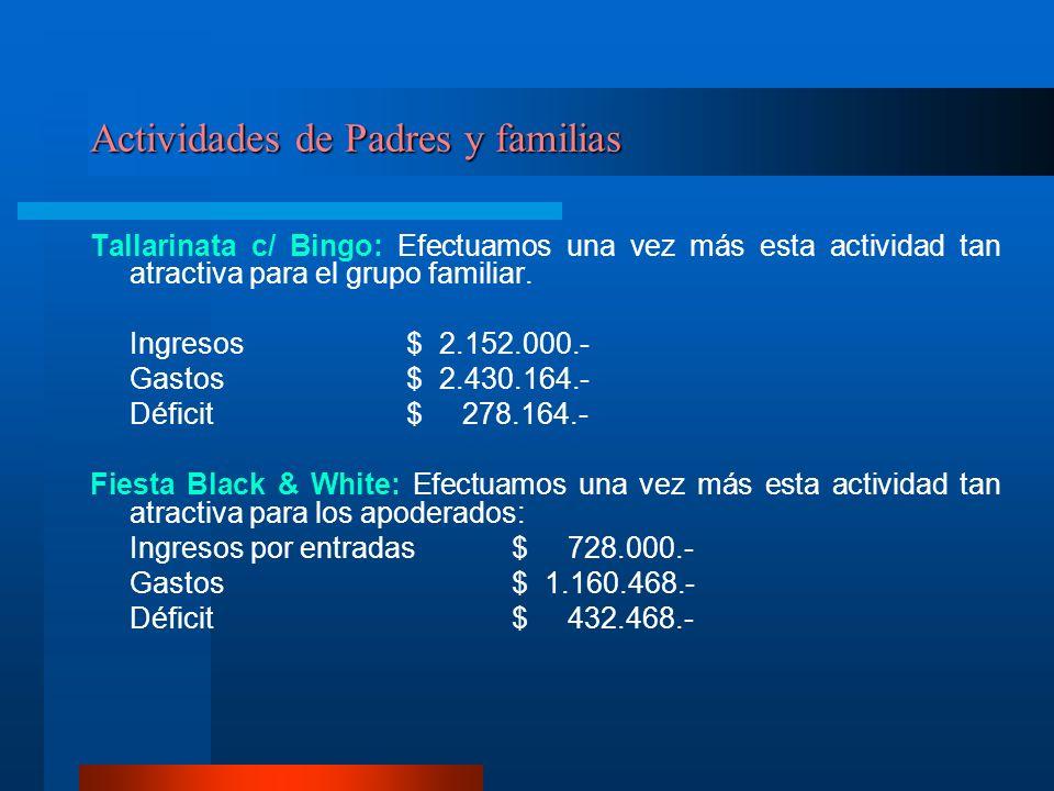 Actividades de Padres y familias Tallarinata c/ Bingo: Efectuamos una vez más esta actividad tan atractiva para el grupo familiar. Ingresos$ 2.152.000