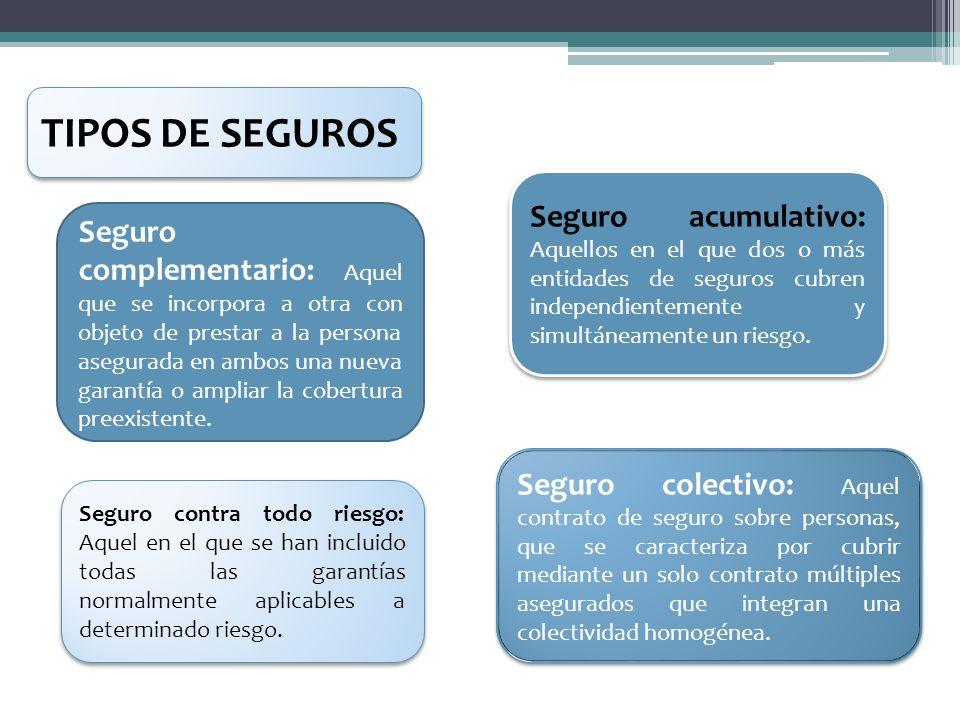 Seguro complementario: Aquel que se incorpora a otra con objeto de prestar a la persona asegurada en ambos una nueva garantía o ampliar la cobertura p