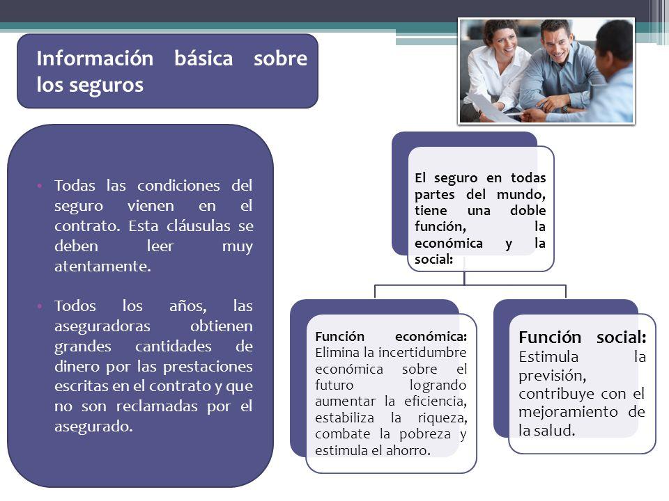 Información básica sobre los seguros Todas las condiciones del seguro vienen en el contrato. Esta cláusulas se deben leer muy atentamente. Todos los a