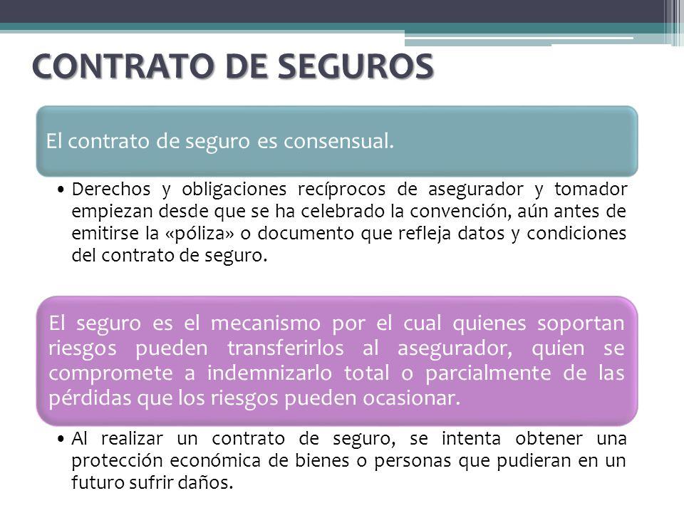 CONTRATO DE SEGUROS El contrato de seguro es consensual. Derechos y obligaciones recíprocos de asegurador y tomador empiezan desde que se ha celebrado