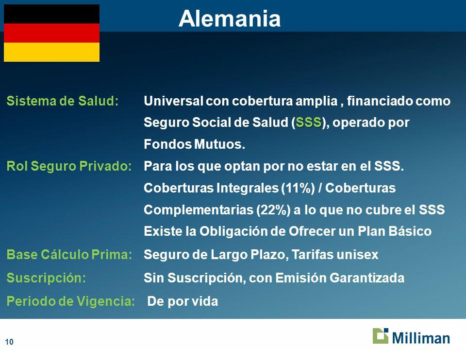 10 Alemania SSS Sistema de Salud: Universal con cobertura amplia, financiado como Seguro Social de Salud (SSS), operado por Fondos Mutuos.
