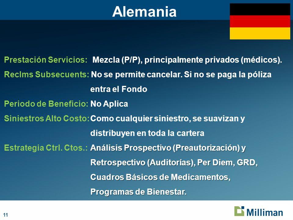 11 Alemania Prestación Servicios: Mezcla (P/P), principalmente privados (médicos).